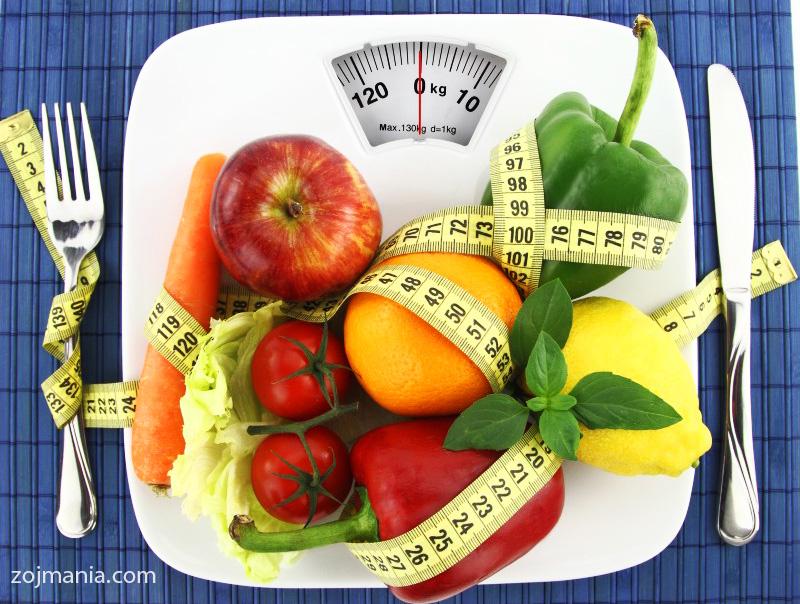Как рассчитать бжу для похудения калькулятор